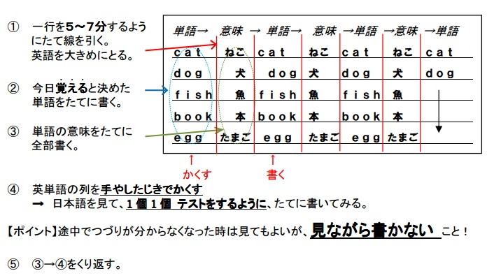 131107_単語練習法③.jpg